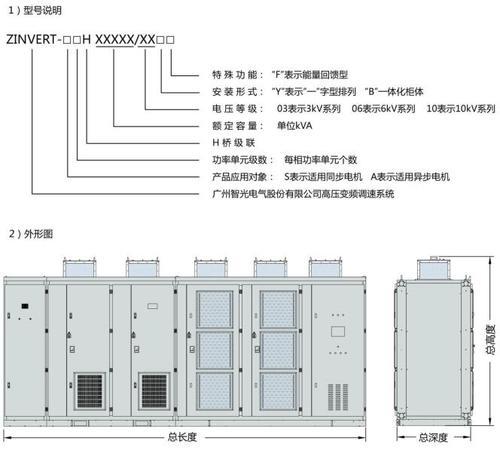智光高壓變頻器功率單元維修